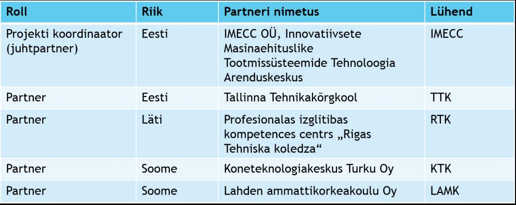 INSMER partnerid EE