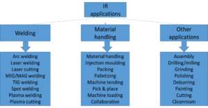 robotjaoskondade valdkonnad